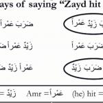 No SVO in Arabic