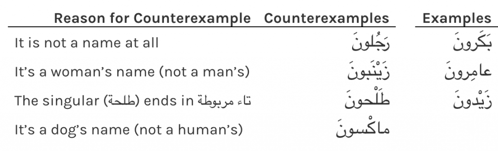 How to make nouns plural in Arabic