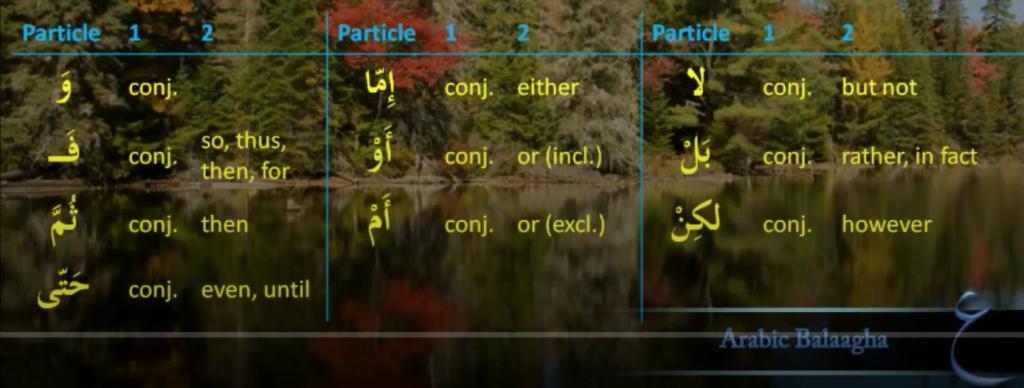 10 conjunctions in Arabic grammar
