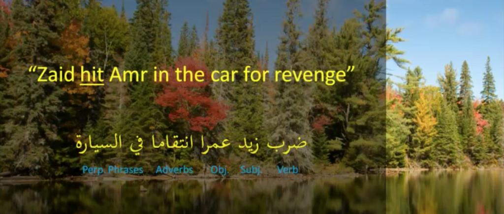 Verbal sentences in Arabic