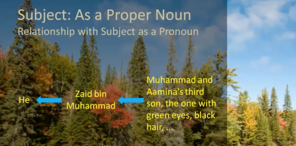 How Proper Nouns relate to Pronouns in Arabic