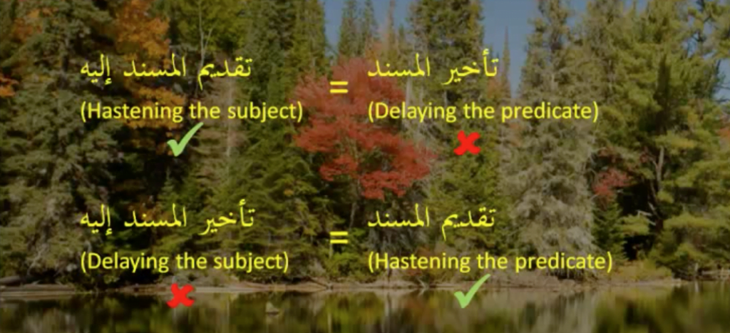 Hastening or delaying the subject or predicate of Arabic sentences