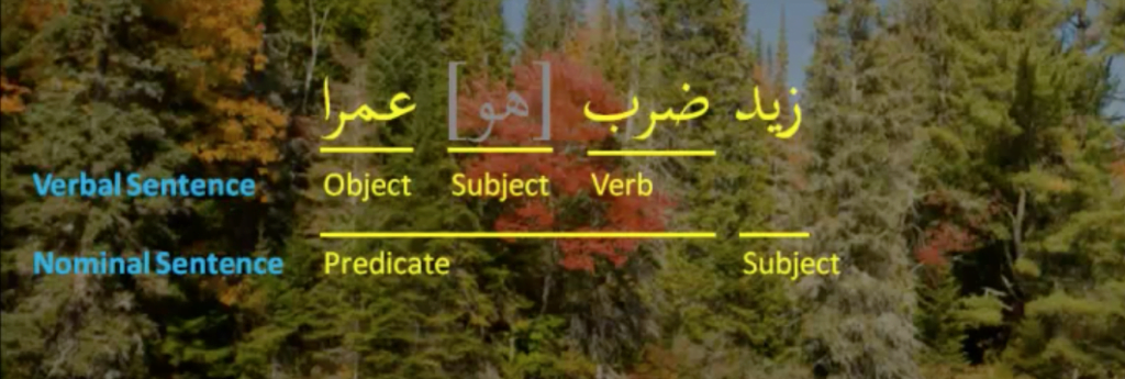 Turning a verbal sentence into a nominal one in Arabic